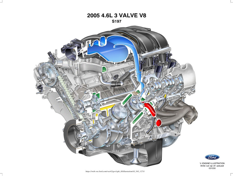3V GT engine castings