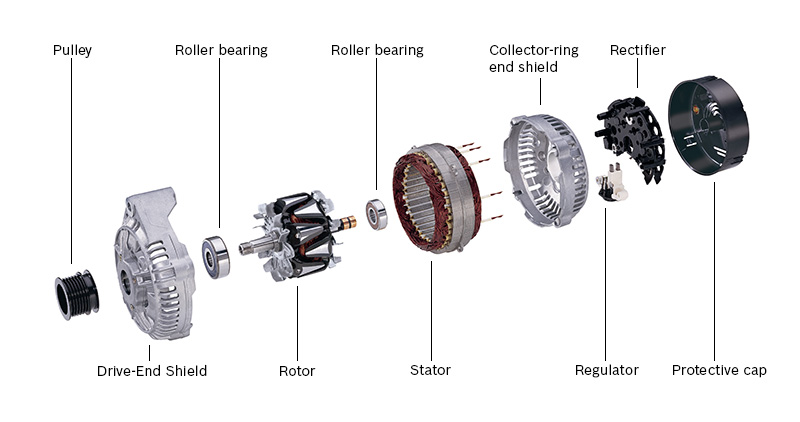 hitachi alternator wiring diagram with Alternator Parts Diagram on S61594 also Specs likewise Gm Alternator Parts Diagram furthermore Valeo Deutz Alternator Wiring Diagram additionally Delco Remy Starter Generator Wiring Diagram.