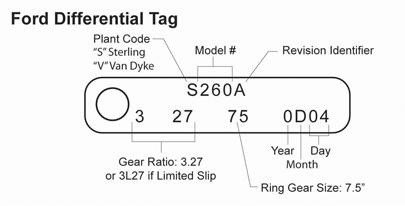 Forddifftag on Ford Dana 44 Front Axle Diagram